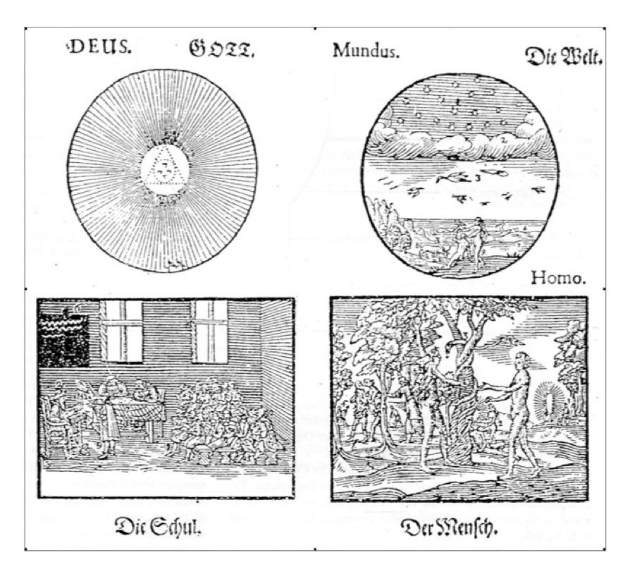 Pädagogische Sinnbilder von Comenius